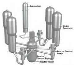 Reactor cooling